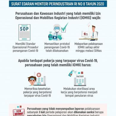 surat-edaran-menteri-perindustrian-ri-no-8-tahun-2020